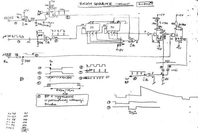 Schemat ideowy generatora sekwencji Bruch-a, w generatorze obrazów kontrolnych PAL - 1984, Elboxrf