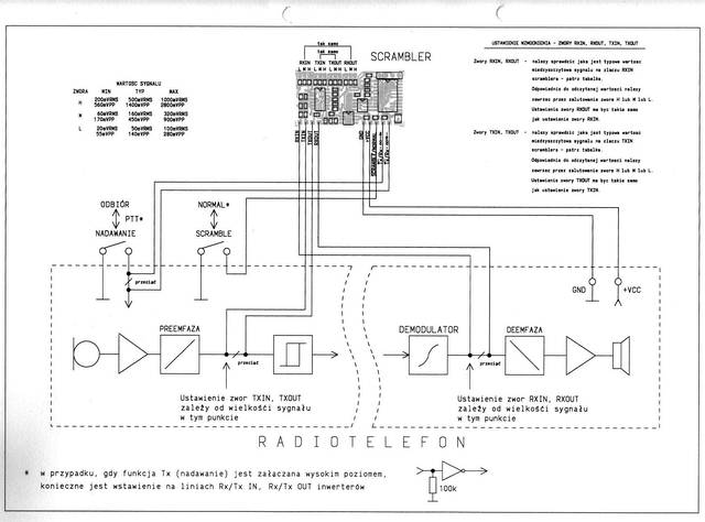 Insctruction how to upgrade the radiotelephone with the voice scrambler - 1994, Elboxrf