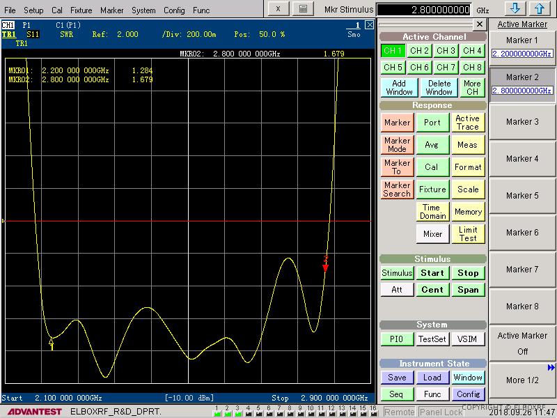 Low SLL antenna TetraAnt 2200-2800 - VSWR data   Elboxrf