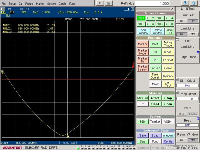 TetraAnt 868 08 70 Dopasowanie VSWR | Elboxrf