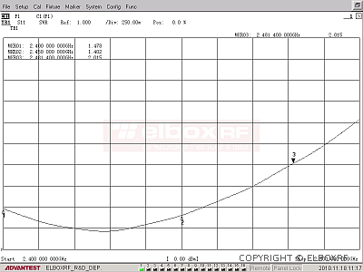 TetraAnt 2 08 75 VSWR - dopasowanie | Elboxrf
