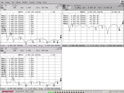 TetraAnt 6 60 18 HV - dopasowanie impedancyjne VSWR. Elboxrf