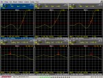 TetraAnt 5 12 35 XHV - VSWR i sprzężenia pomiędzy portami
